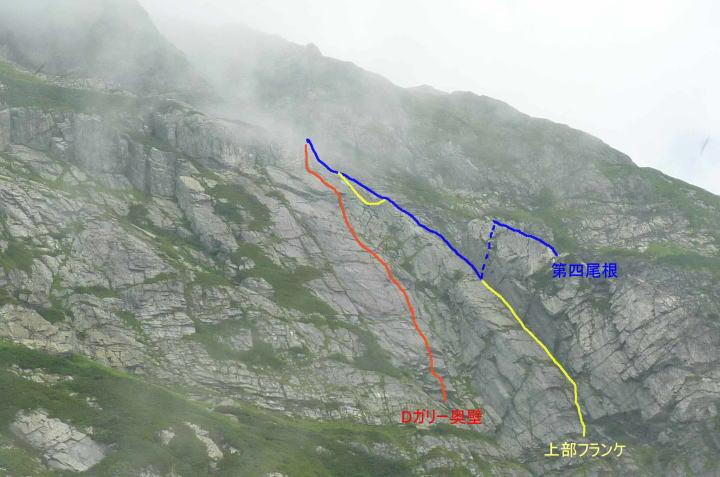 北岳バットレスDガリー奥壁クライミング